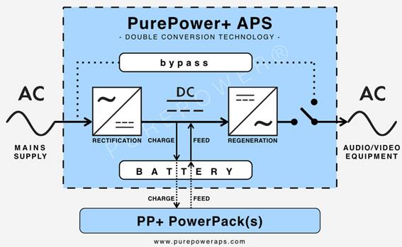 PurePower_Schematicf2.jpg
